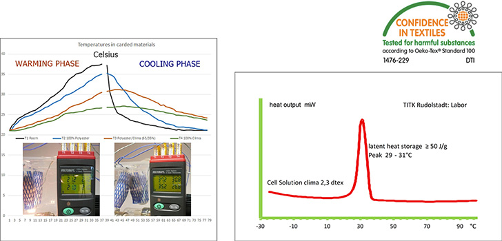 Storage Capacity CLIMA 2,3